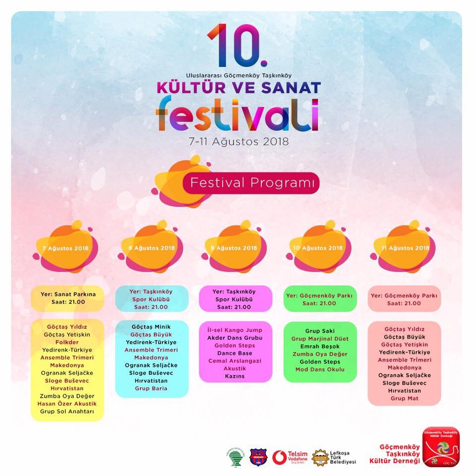 Фестиваль культуры и искусства в Göçmenköy Taşkınköy