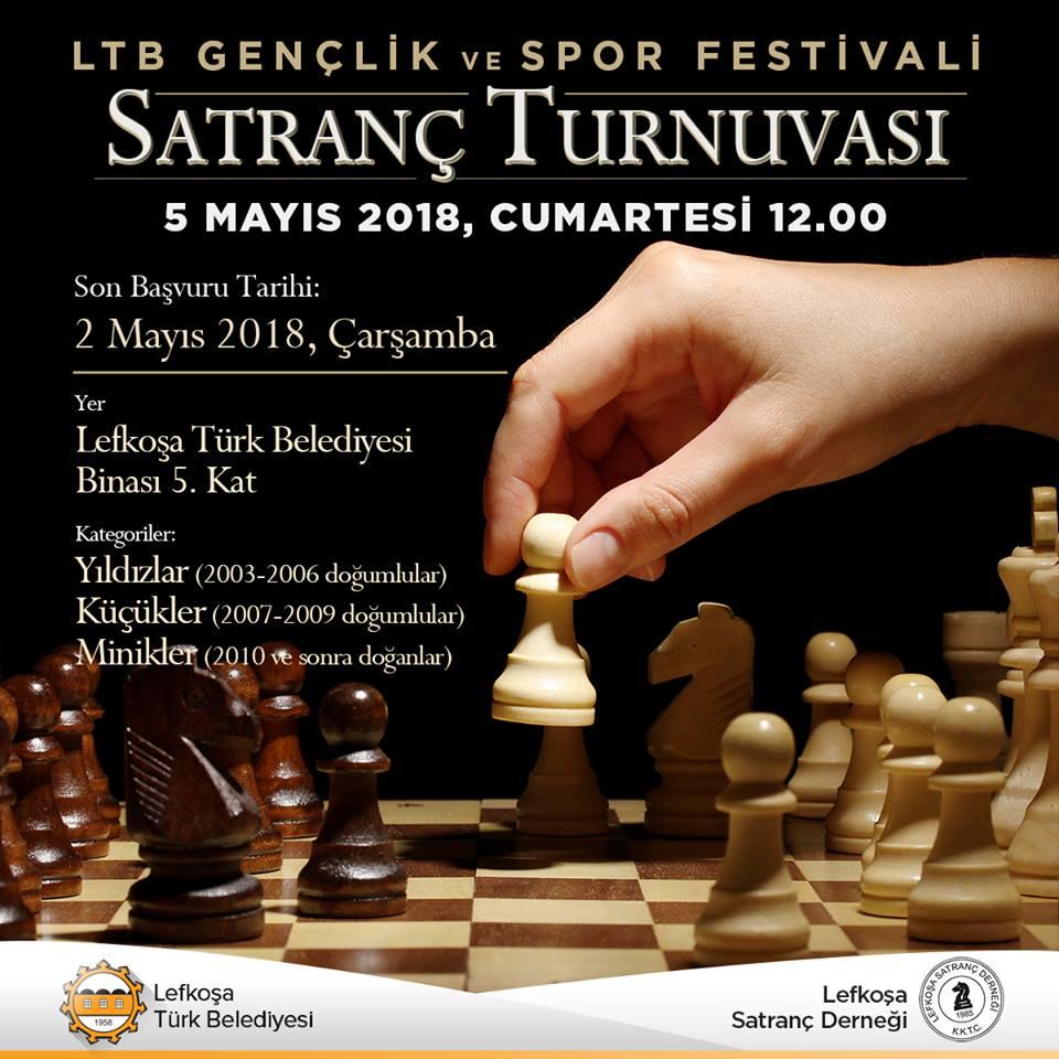 Молодежный шахматный турнир