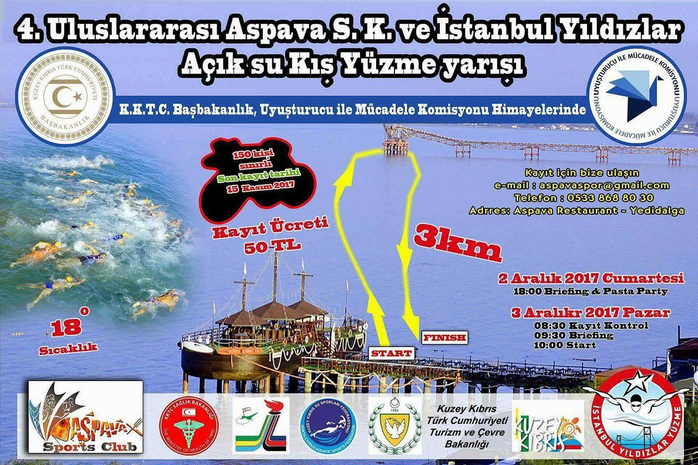 4-й международный турнир по плаванию в открытой воде пройдет на Северном Кипре